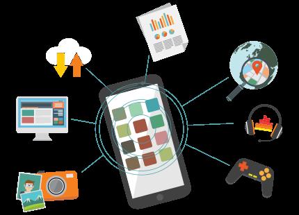 sviluppo applicazioni dispositivi mobili